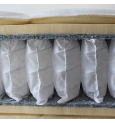 ressorts ensach s mousse latex laine soie ou mousse m moire de forme d couvrez notre. Black Bedroom Furniture Sets. Home Design Ideas